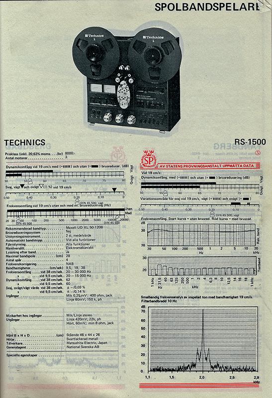 Technics%20RS1500B.jpg