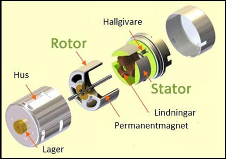 DCouterrotor.jpg