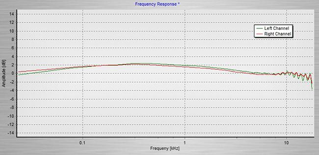 Frequency-02.jpg