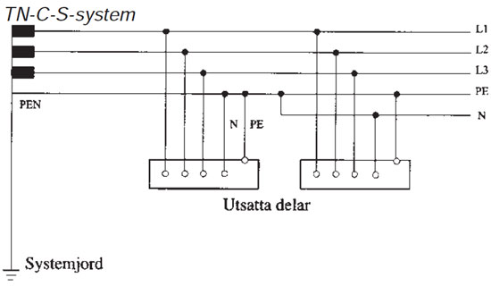 TN-C-S-system.jpg