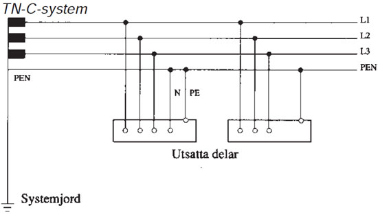 TN-C-system.jpg