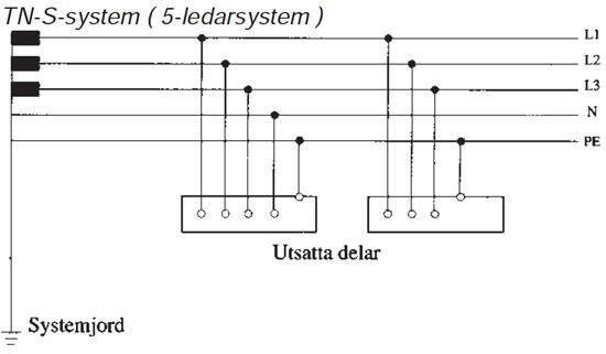 TN-S-system.jpg