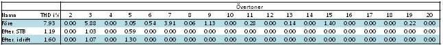 tabell_f%C3%B6re-efter.jpg?dl=0