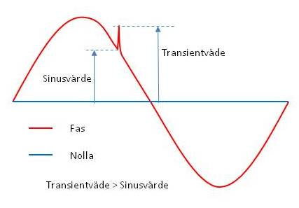 transienter2.jpg