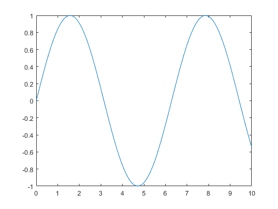 xfourier_01.png