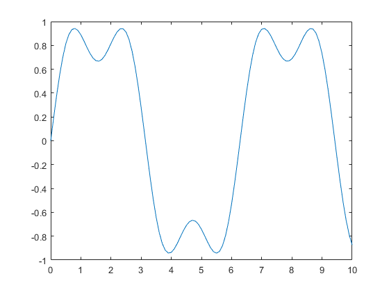 xfourier_02.png