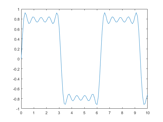 xfourier_03.png