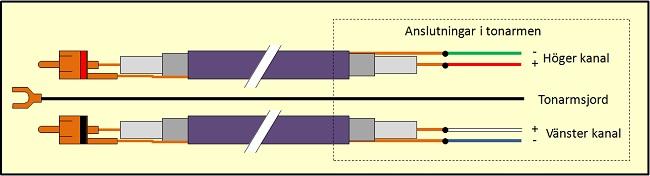 Kabel1.jpg?dl=0