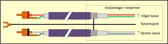 Kabel2.jpg?dl=0