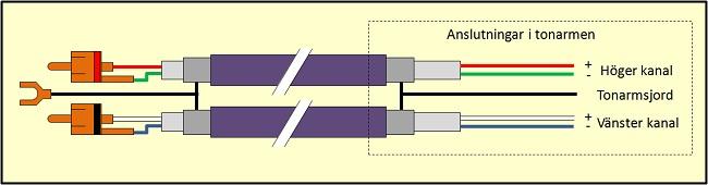 Kabel4.jpg?dl=0